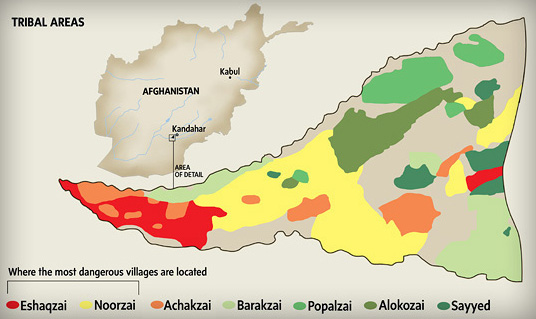 The Globe and Mail, Tribes in Kandahar area